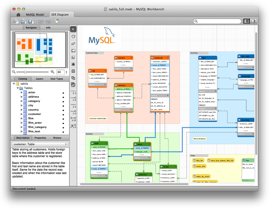 Calendar Database Design Mysql : About screenshots the mysql workbench developer