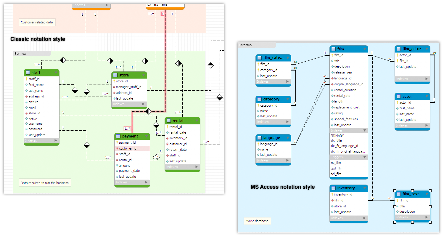 About screenshots the mysql workbench developer central site a selection of connection notation styles ccuart Images